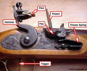 parts-of-a-flint-lock