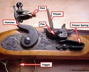 parts-of-a-flint-lock